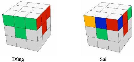 rubik-3x3x3-cach-xoay